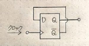 カウンタ回路1