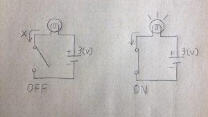 トランジスタのスイッチ動作