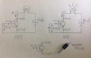 トランジスタの基礎動作