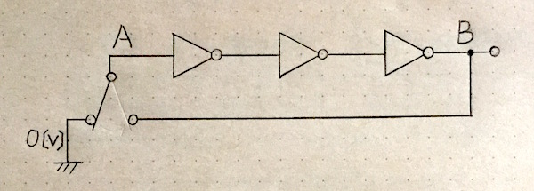 リング発振回路1