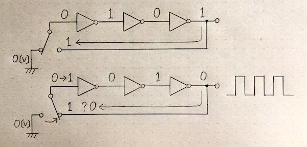 リング発振回路2