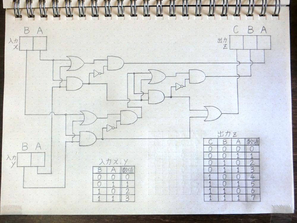 加算回路_0