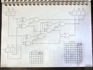 加算回路_2