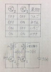 電圧で表される情報