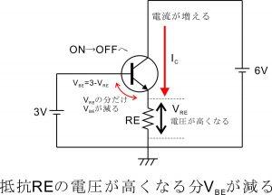 電流帰還バイアス回路-エミッタ抵抗-4