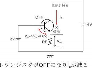 電流帰還バイアス回路-エミッタ抵抗-5