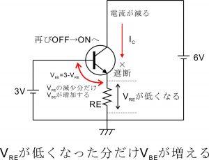 電流帰還バイアス回路-エミッタ抵抗-7
